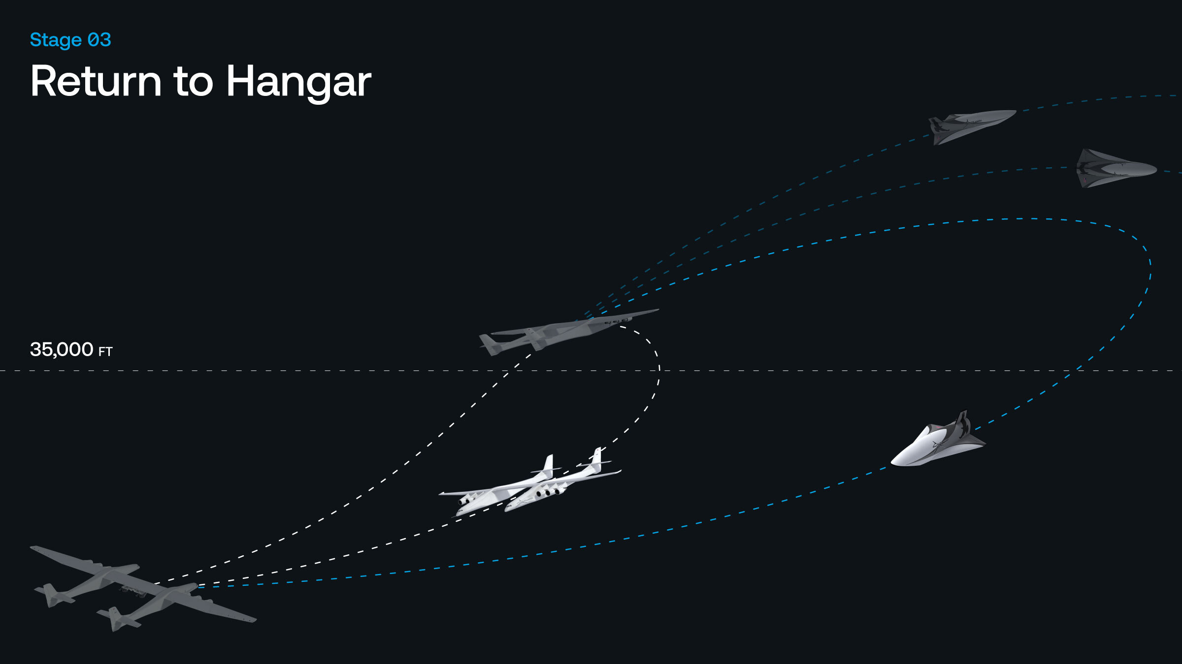 Image of SL Flight Diagram 03